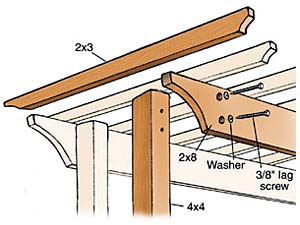 How to Build an Arbor azWoodmancom
