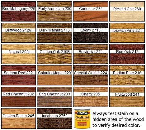 Minwax Stain Colors On Pine Car Interior Design