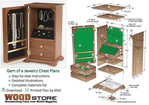 Beau Plans To Build A Gem Of A Jewelry Chest