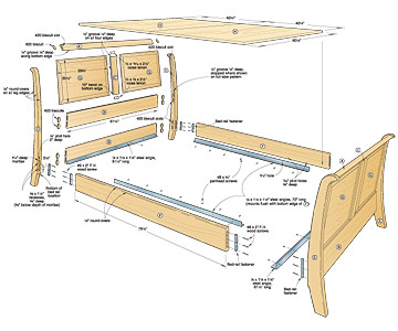 Build Your Own Bed Plans | WOOD Magazine